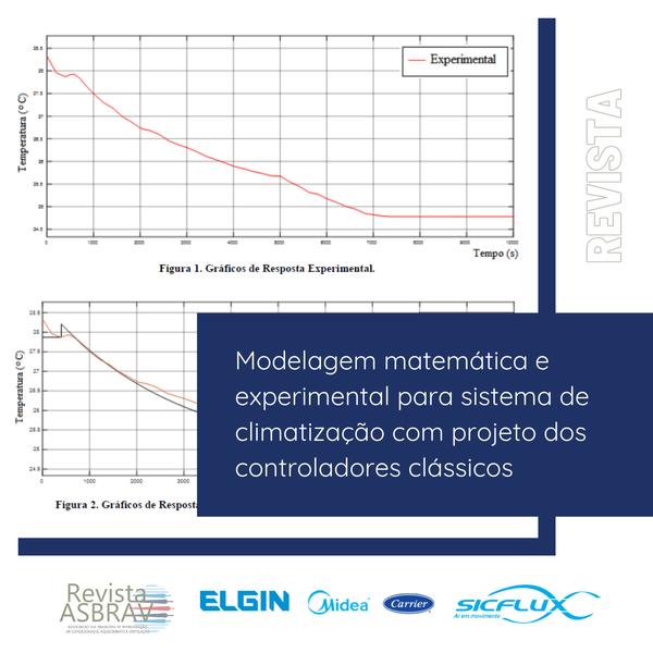 Modelagem matemática e experimental para sistema de climatização