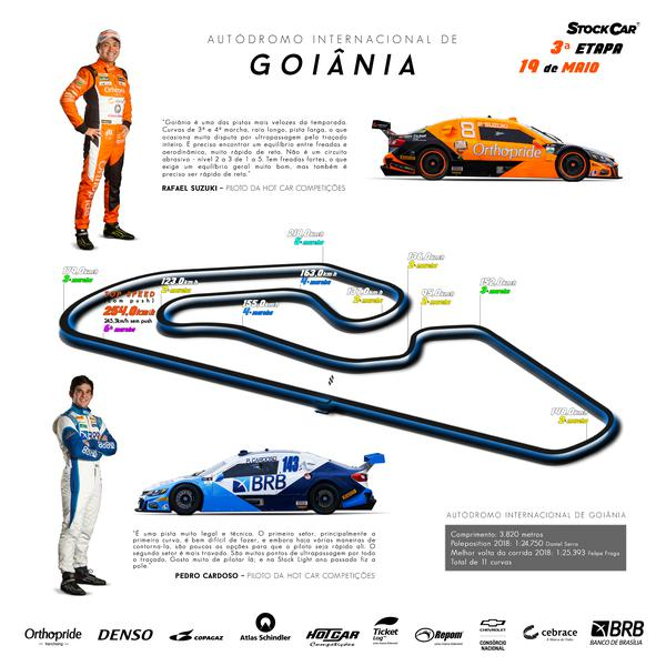 Infográfico de fundo claro (ideal para impressos) (Arte: Bruno do Carmo/Eversports)