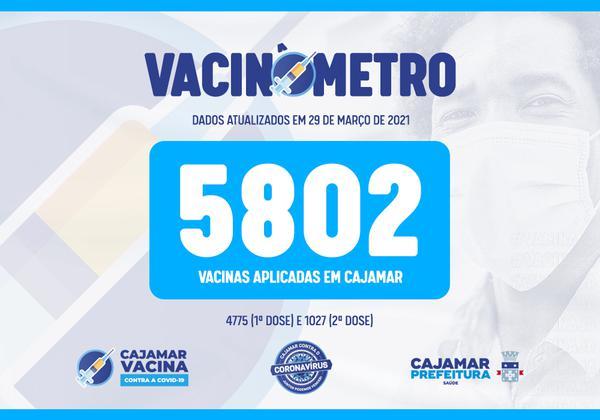Vacinometro de Cajamar